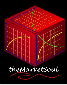 theMarketSoul ©1999 - 2010